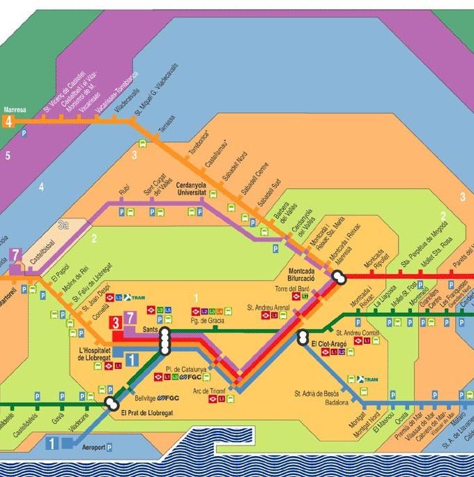 Metro i Barcelona